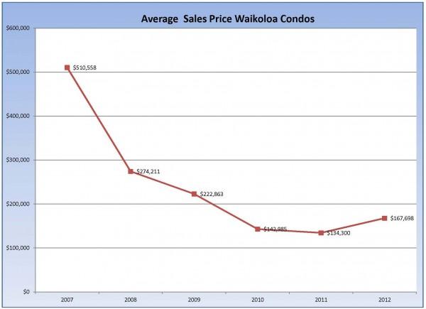 waikolo sales #