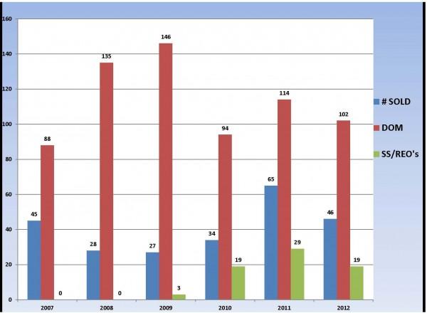 waikolo sales #stats