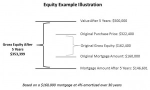 Equity Illustration-Cropped