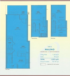 P3-Malino
