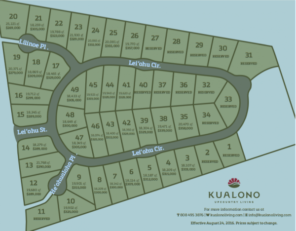 Kualono Pricing Map